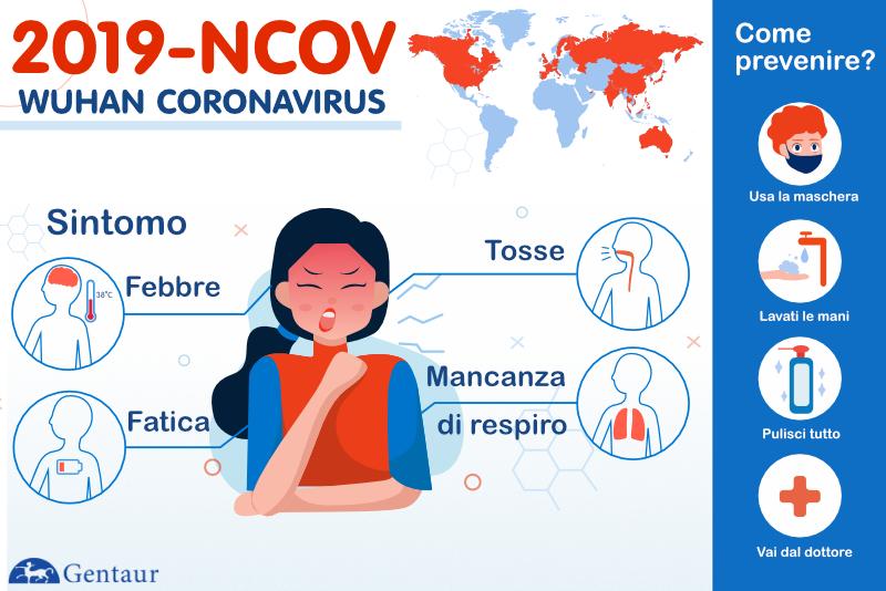 coronavirus che cose sintomo febbre fatica tosse